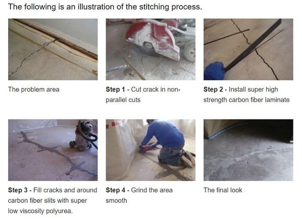 Crack Stitching Process - Arizona Foundation Solutions