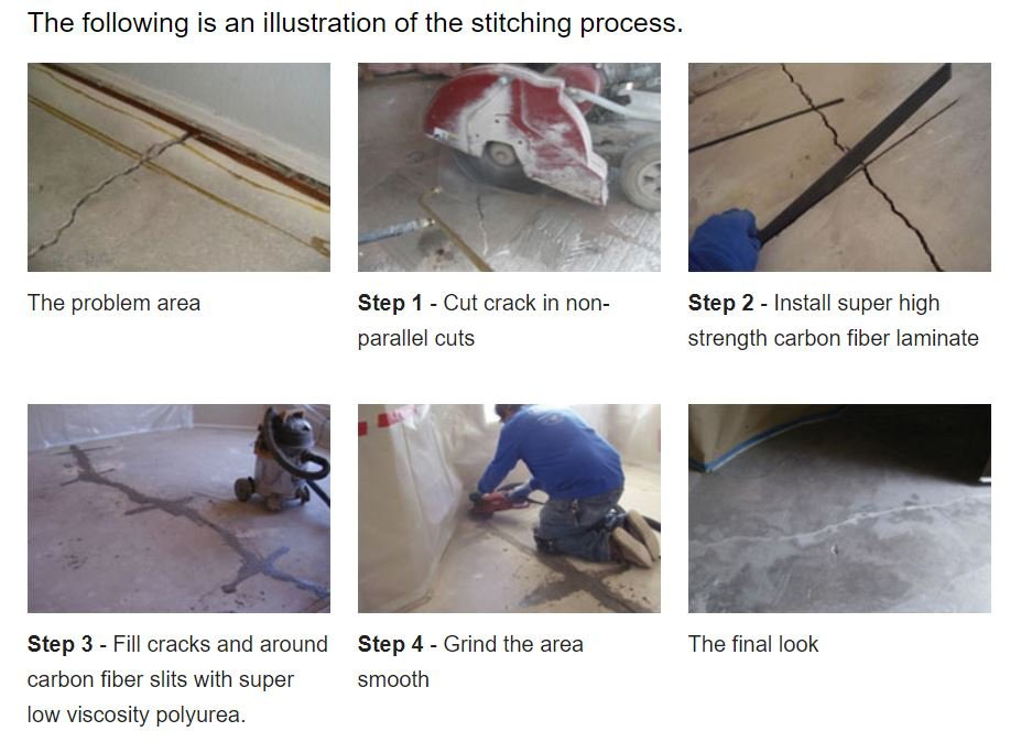 Crack Stitching Process - Arizona Foundation Solutions