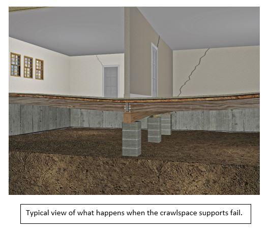 Crawlspace Support Failure & Repair Complications