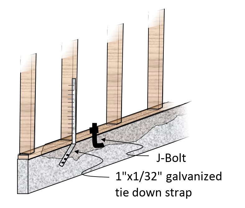 Why Almost All Stem Wall Repairs Leave the Home Vulnerable to Up Lift Damage