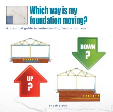 Which Way is my Foundation Moving.